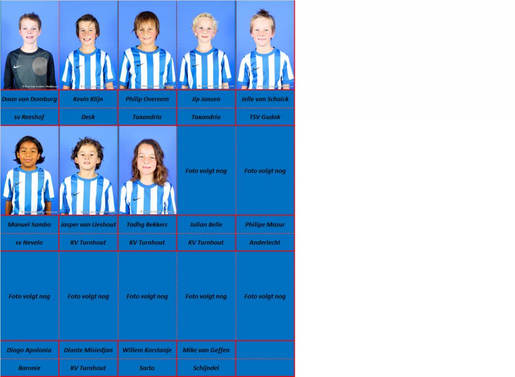 NAC Breda u13